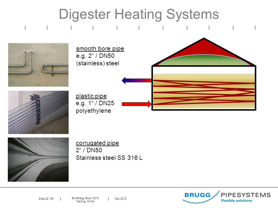 Slide 22 / 50 Bio-Energy-Expo 2012 Nanjing, China May 2012 Digester Heating Systems smooth bore pipe e.g.