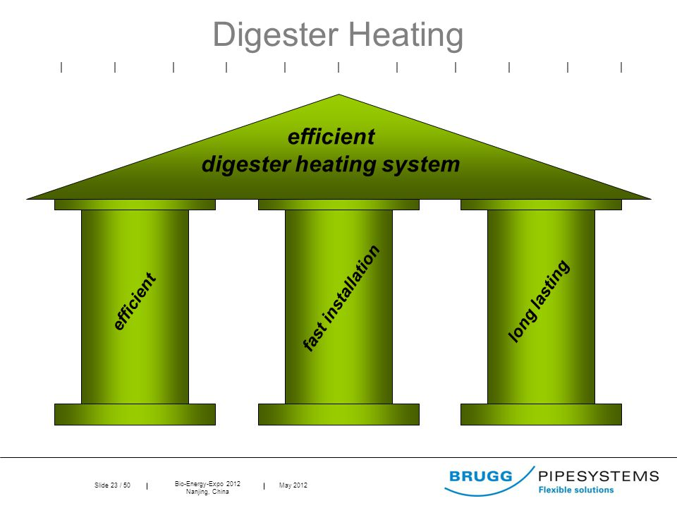 Slide 23 / 50 Bio-Energy-Expo 2012 Nanjing, China May 2012 efficient digester heating system Digester Heating fast installation long lasting efficient