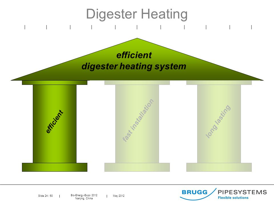 Slide 24 / 50 Bio-Energy-Expo 2012 Nanjing, China May 2012 efficient digester heating system Digester Heating fast installation long lasting efficient