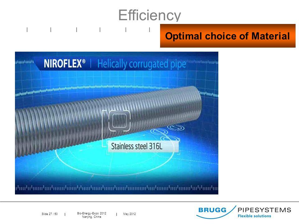 Slide 27 / 50 Bio-Energy-Expo 2012 Nanjing, China May 2012 Efficiency Optimal choice of Material