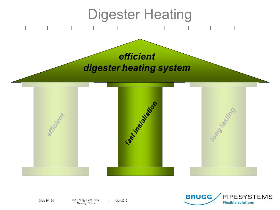 Slide 36 / 50 Bio-Energy-Expo 2012 Nanjing, China May 2012 efficient digester heating system Digester Heating fast installation long lasting efficient
