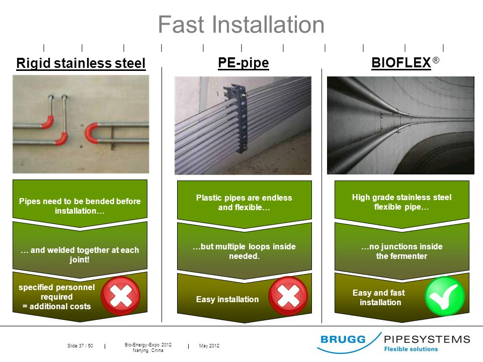 Slide 37 / 50 Bio-Energy-Expo 2012 Nanjing, China May 2012 Easy installation specified personnel required = additional costs Rigid stainless steel Fast Installation PE-pipeBIOFLEX ® Pipes need to be bended before installation… … and welded together at each joint.