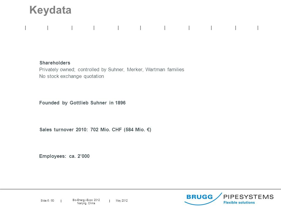 Slide 6 / 50 Bio-Energy-Expo 2012 Nanjing, China May 2012 Keydata Shareholders Privately owned; controlled by Suhner, Merker, Wartman families No stock exchange quotation Founded by Gottlieb Suhner in 1896 Sales turnover 2010: 702 Mio.