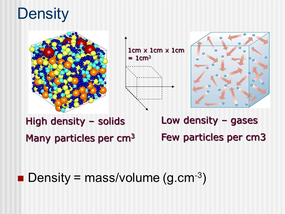 Density Density = mass/volume (g.cm -3 ) High density – solids Many particles per cm 3 Low density – gases Few particles per cm3 1cm x 1cm x 1cm = 1cm 3