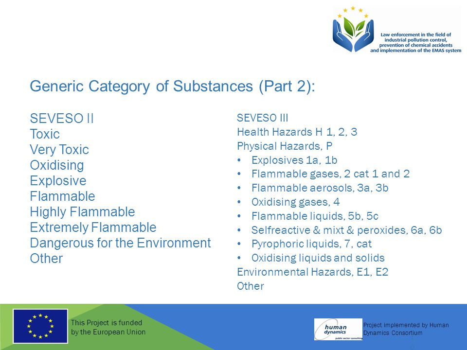 This Project is funded by the European Union Project implemented by Human Dynamics Consortium 10 Generic Category of Substances (Part 2): SEVESO II Toxic Very Toxic Oxidising Explosive Flammable Highly Flammable Extremely Flammable Dangerous for the Environment Other SEVESO III Health Hazards H 1, 2, 3 Physical Hazards, P Explosives 1a, 1b Flammable gases, 2 cat 1 and 2 Flammable aerosols, 3a, 3b Oxidising gases, 4 Flammable liquids, 5b, 5c Selfreactive & mixt & peroxides, 6a, 6b Pyrophoric liquids, 7, cat Oxidising liquids and solids Environmental Hazards, E1, E2 Other