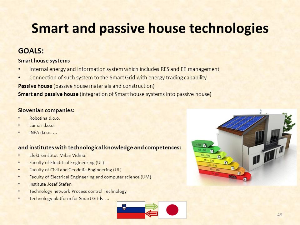 Smart and passive house technologies GOALS: Smart house systems Internal energy and information system which includes RES and EE management Connection of such system to the Smart Grid with energy trading capability Passive house (passive house materials and construction) Smart and passive house (integration of Smart house systems into passive house) Slovenian companies: Robotina d.o.o.