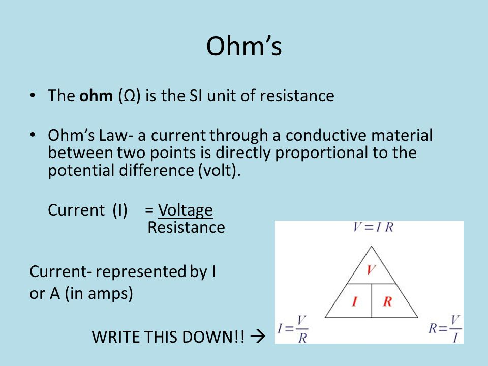 Ohm's The ohm (Ω) is the SI unit of resistance Ohm's Law- a current through a conductive material between two points is directly proportional to the p