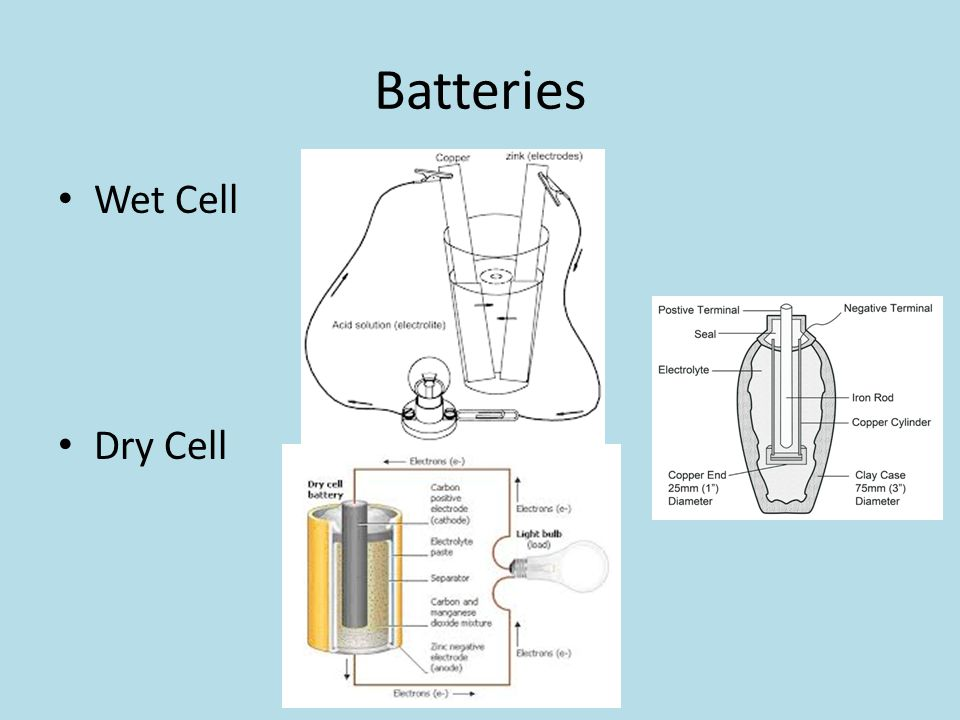 Batteries Wet Cell Dry Cell