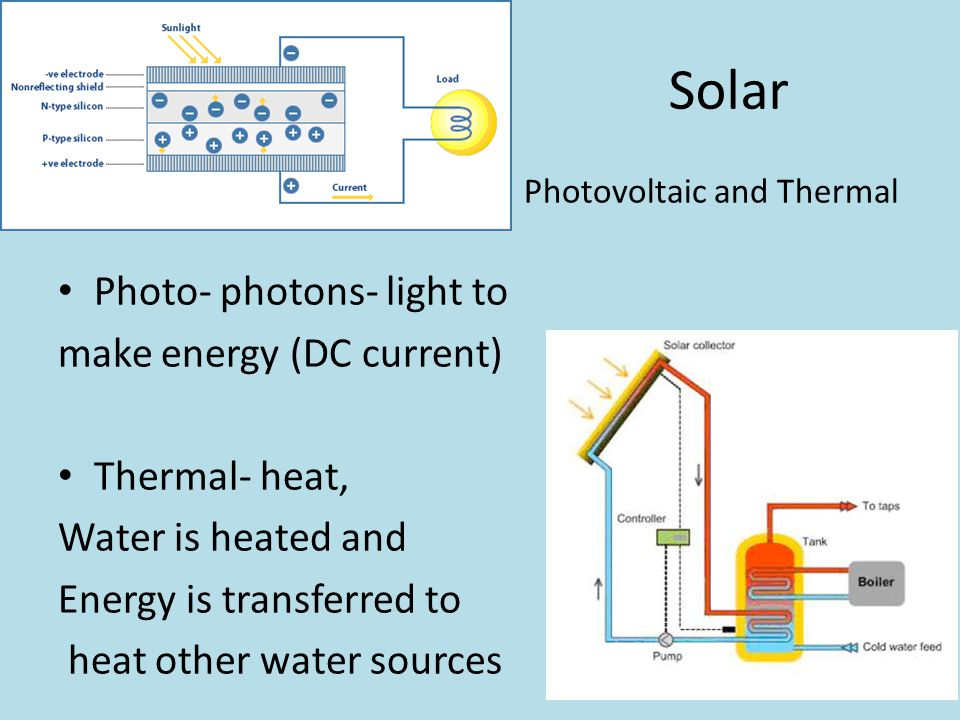 Solar Photovoltaic and Thermal Photo- photons- light to make energy (DC current) Thermal- heat, Water is heated and Energy is transferred to heat othe