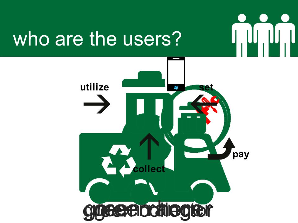 who are the users? green horngreen ranger green collector setutilize collect pay