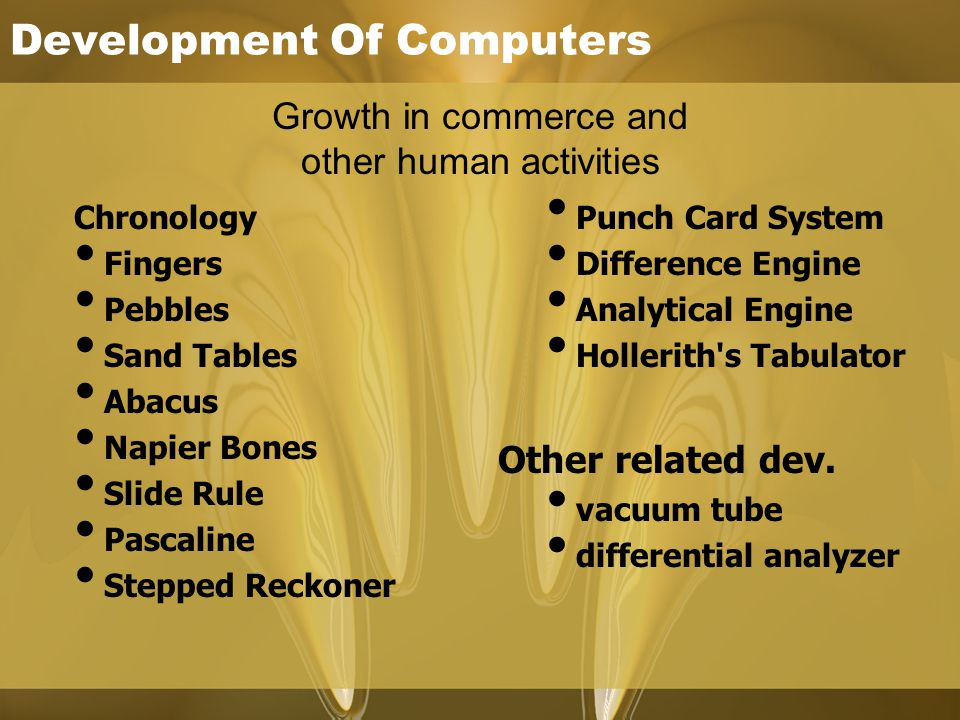 Development Of Computers Chronology Fingers Pebbles Sand Tables Abacus Napier Bones Slide Rule Pascaline Stepped Reckoner Punch Card System Difference