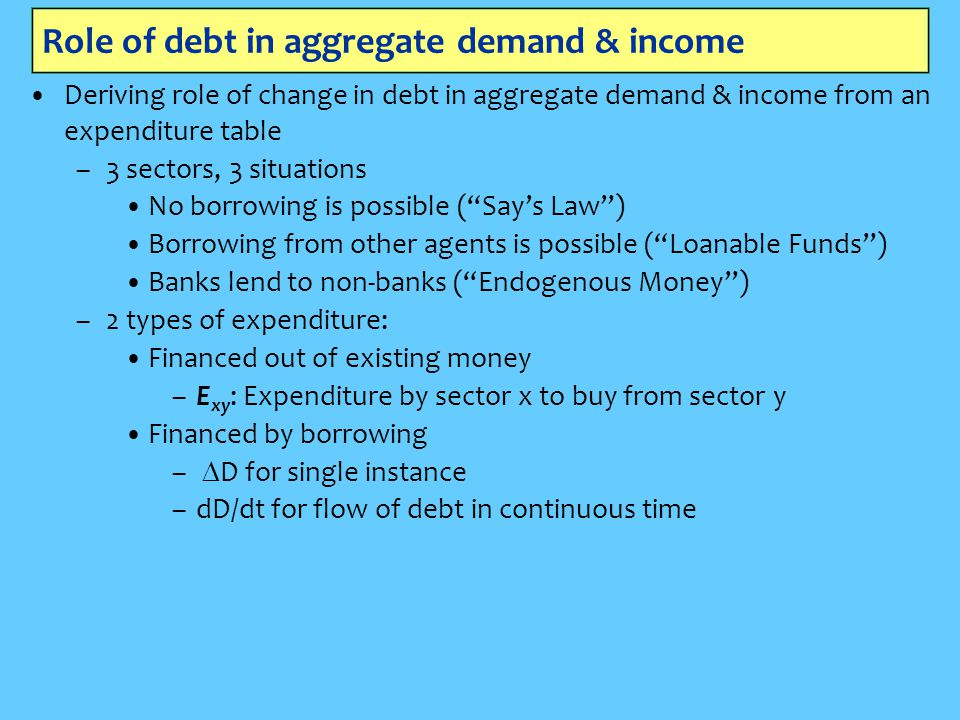 Role of debt in aggregate demand & income Deriving role of change in debt in aggregate demand & income from an expenditure table –3 sectors, 3 situations No borrowing is possible ( Say's Law ) Borrowing from other agents is possible ( Loanable Funds ) Banks lend to non-banks ( Endogenous Money ) –2 types of expenditure: Financed out of existing money –E xy : Expenditure by sector x to buy from sector y Financed by borrowing –  D for single instance –dD/dt for flow of debt in continuous time