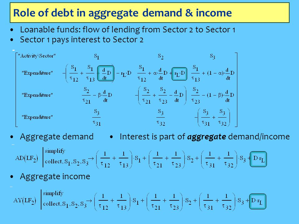 Role of debt in aggregate demand & income Loanable funds: flow of lending from Sector 2 to Sector 1 Aggregate demand Aggregate income Interest is part of aggregate demand/income Sector 1 pays interest to Sector 2