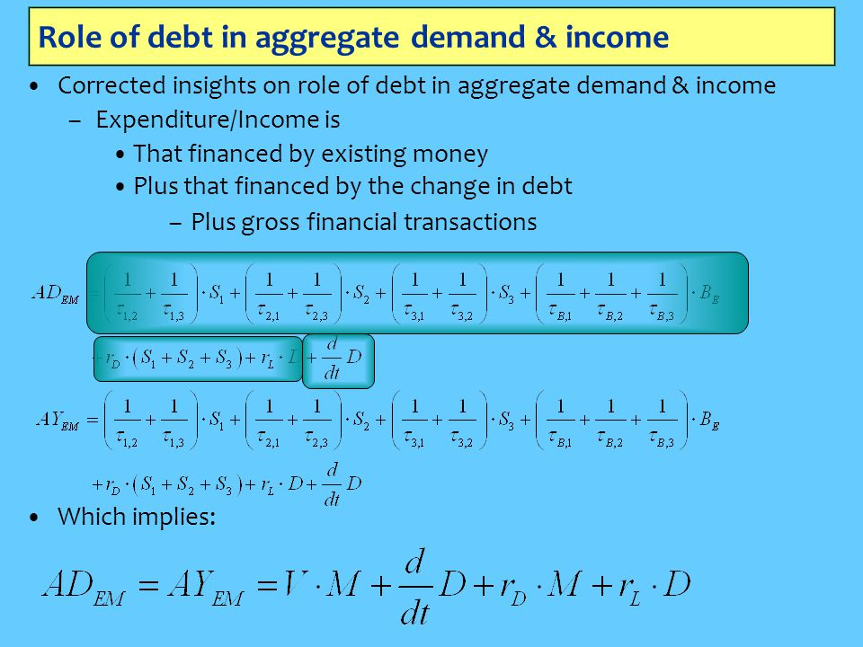 Role of debt in aggregate demand & income Corrected insights on role of debt in aggregate demand & income –Expenditure/Income is That financed by existing money Plus that financed by the change in debt – –Plus gross financial transactions Which implies: