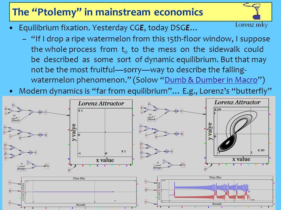 The Ptolemy in mainstream economics Equilibrium fixation.