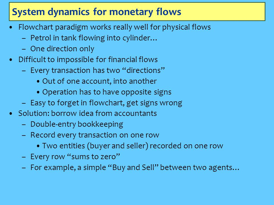 System dynamics for monetary flows Flowchart paradigm works really well for physical flows –Petrol in tank flowing into cylinder… –One direction only Difficult to impossible for financial flows –Every transaction has two directions Out of one account, into another Operation has to have opposite signs –Easy to forget in flowchart, get signs wrong Solution: borrow idea from accountants –Double-entry bookkeeping –Record every transaction on one row Two entities (buyer and seller) recorded on one row –Every row sums to zero –For example, a simple Buy and Sell between two agents…