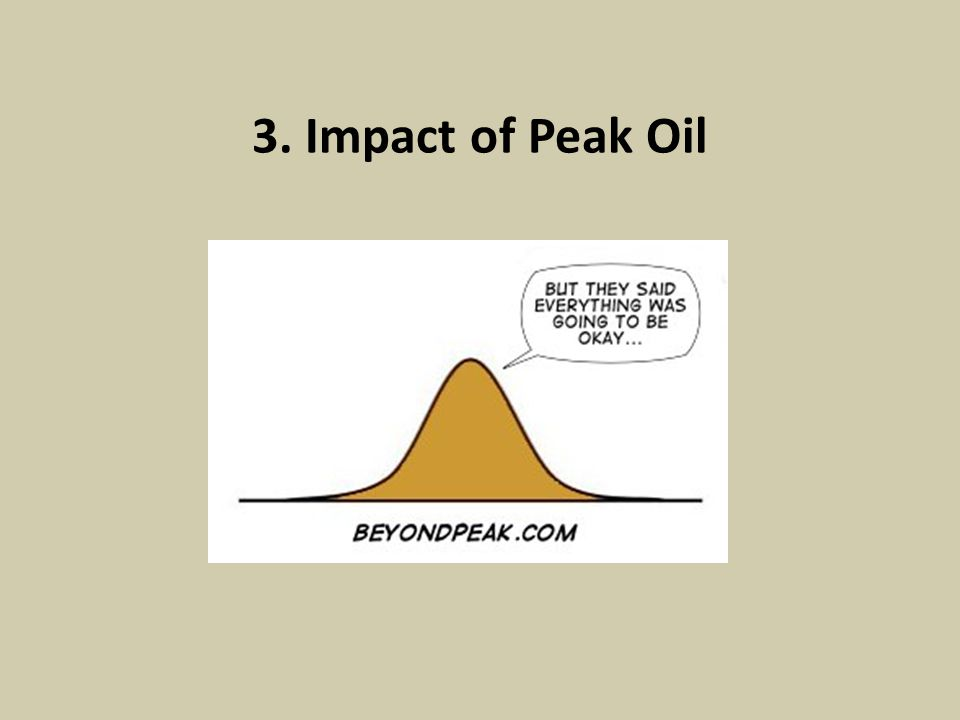 3. Impact of Peak Oil