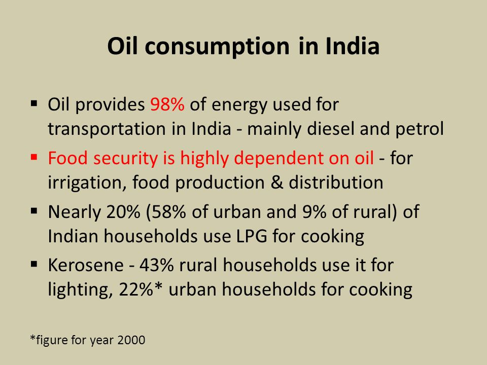 Oil consumption in India  Oil provides 98% of energy used for transportation in India - mainly diesel and petrol  Food security is highly dependent on oil - for irrigation, food production & distribution  Nearly 20% (58% of urban and 9% of rural) of Indian households use LPG for cooking  Kerosene - 43% rural households use it for lighting, 22%* urban households for cooking *figure for year 2000
