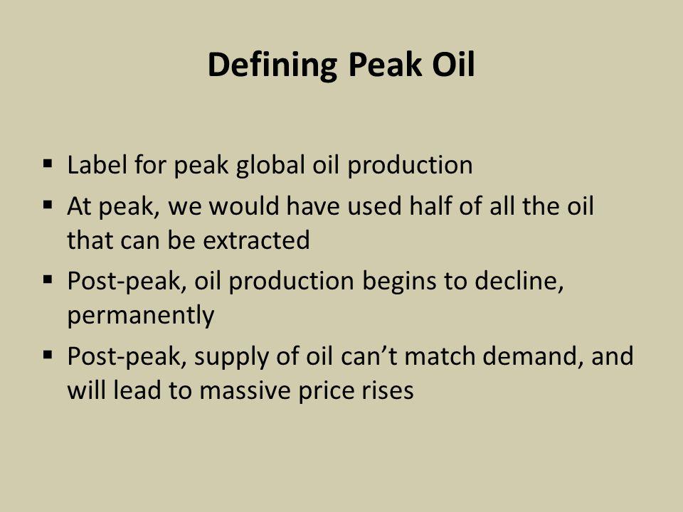 3. Impact of Peak Oil