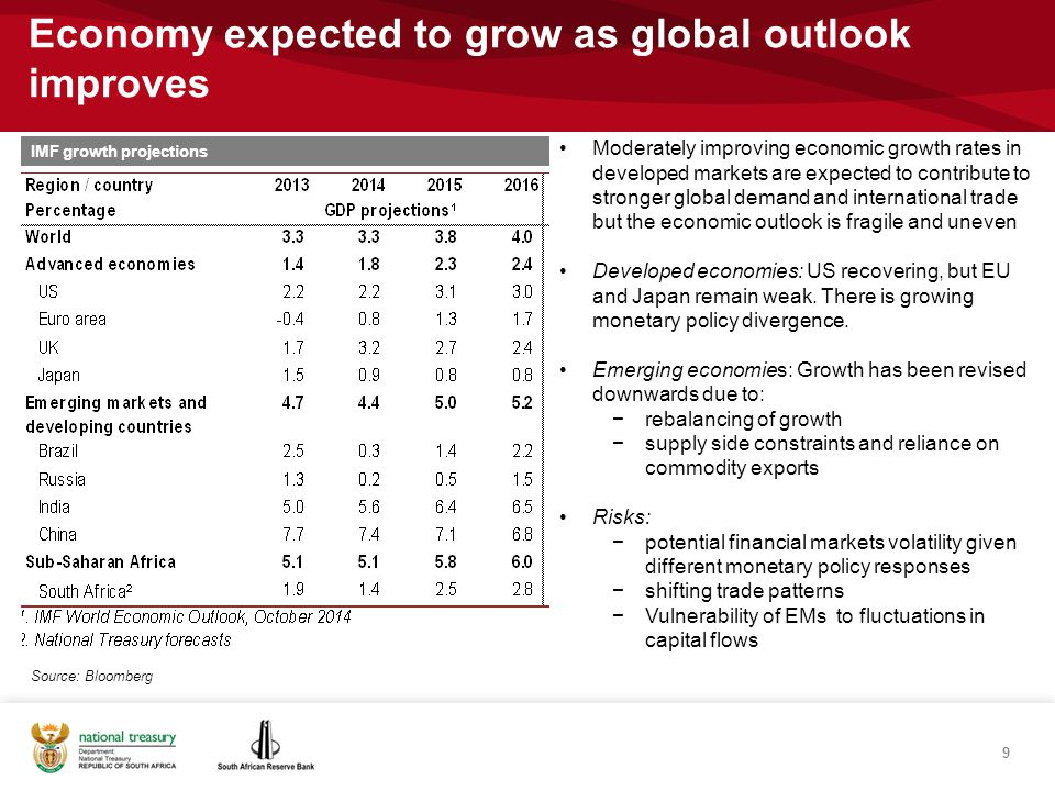 Economy expected to grow as global outlook improves Moderately improving economic growth rates in developed markets are expected to contribute to stronger global demand and international trade but the economic outlook is fragile and uneven Developed economies: US recovering, but EU and Japan remain weak.