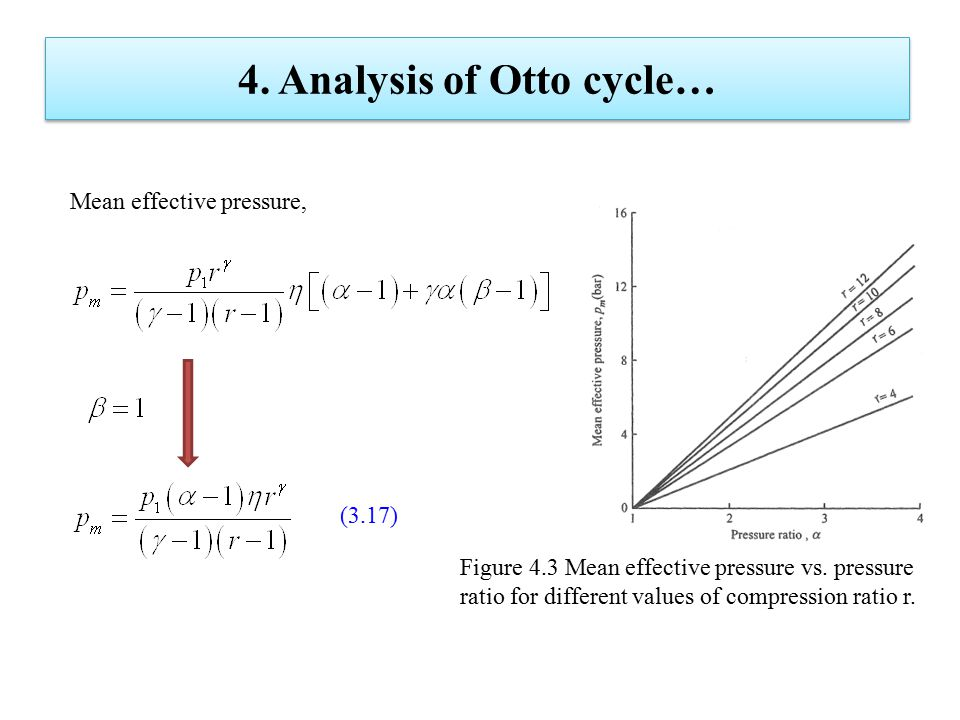 4. Analysis of Otto cycle… Mean effective pressure, Figure 4.3 Mean effective pressure vs. pressure ratio for different values of compression ratio r.