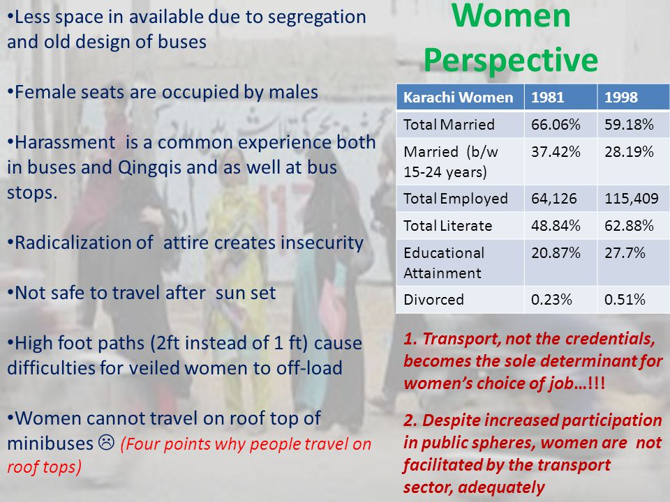 Women Perspective Karachi Women19811998 Total Married66.06%59.18% Married (b/w 15-24 years) 37.42%28.19% Total Employed64,126115,409 Total Literate48.84%62.88% Educational Attainment 20.87%27.7% Divorced0.23%0.51% Less space in available due to segregation and old design of buses Female seats are occupied by males Harassment is a common experience both in buses and Qingqis and as well at bus stops.