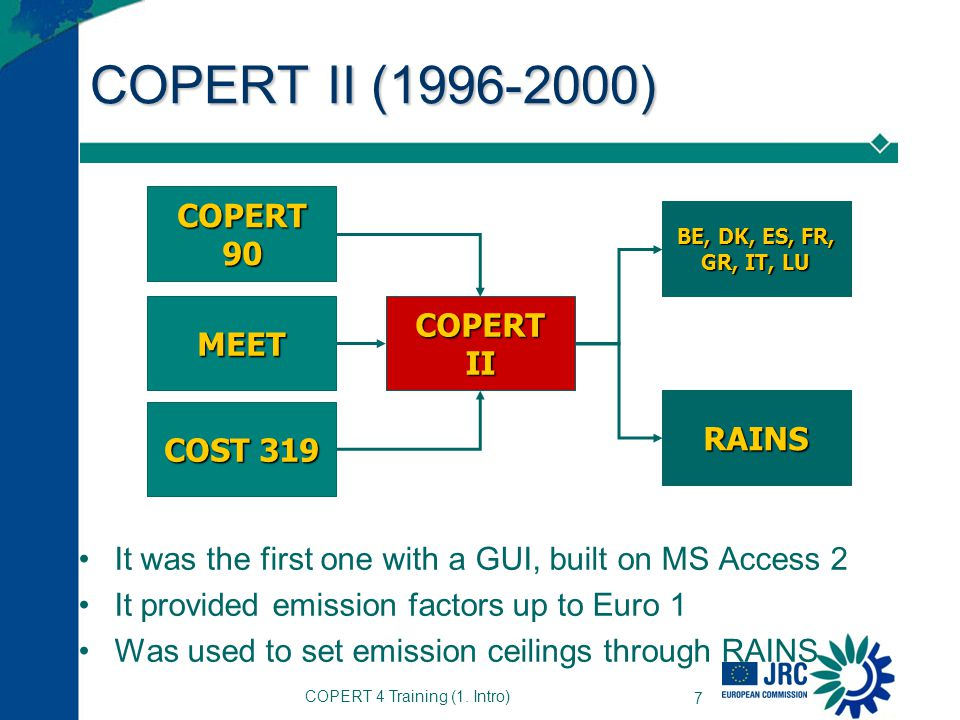 COPERT 4 Training (1. Intro) 7 COPERT II (1996-2000) It was the first one with a GUI, built on MS Access 2 It provided emission factors up to Euro 1 W