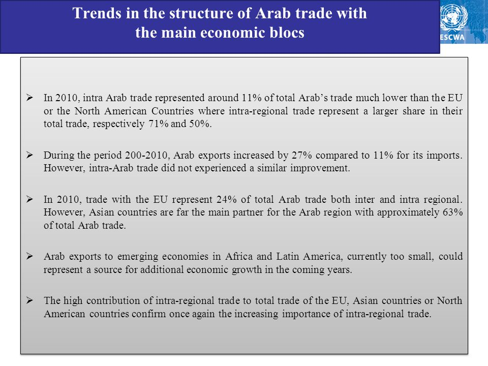 Trends in the structure of Arab trade with the main economic blocs  In 2010, intra Arab trade represented around 11% of total Arab's trade much lower than the EU or the North American Countries where intra-regional trade represent a larger share in their total trade, respectively 71% and 50%.