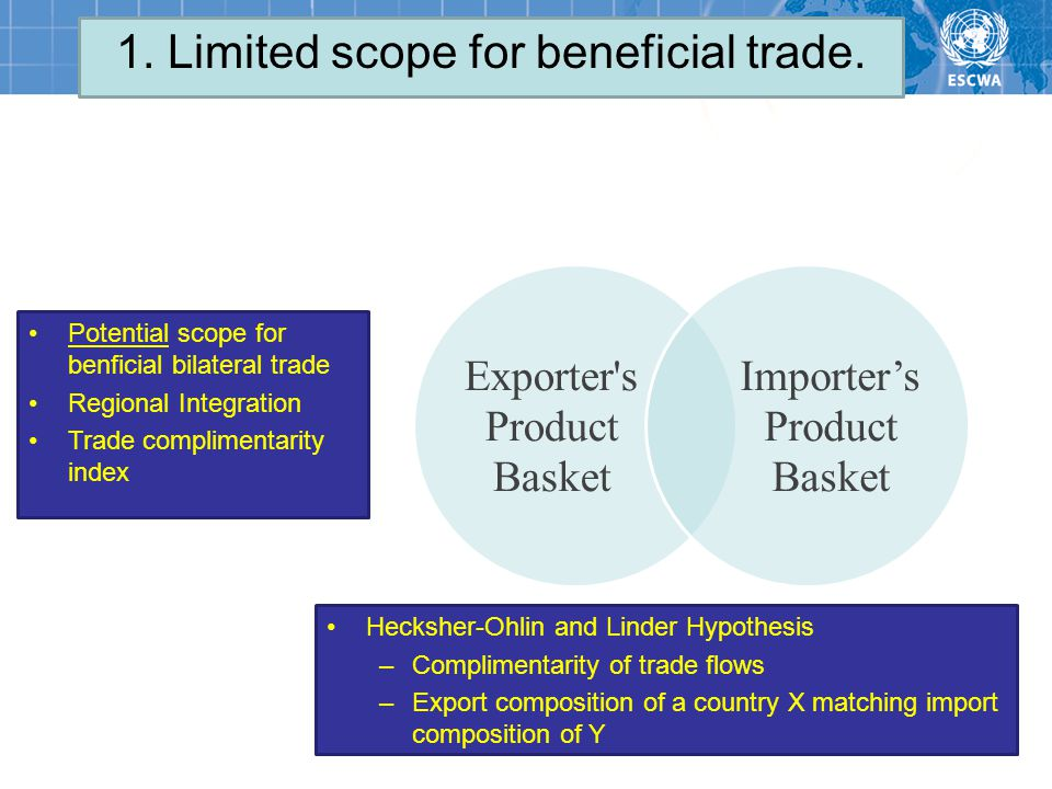 1. Limited scope for beneficial trade.