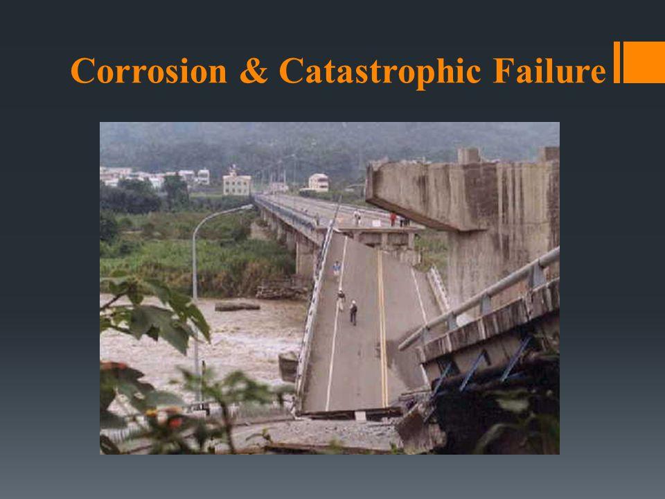 Corrosion & Catastrophic Failure