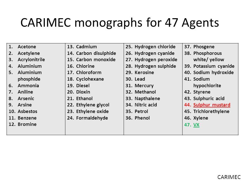 CARIMEC monographs for 47 Agents 1.Acetone 2.Acetylene 3.Acrylonitrile 4.Aluminium 5.Aluminium phosphide 6.Ammonia 7.Aniline 8.Arsenic 9.Arsine 10.Asbestos 11.Benzene 12.Bromine 13.Cadmium 14.Carbon disulphide 15.Carbon monoxide 16.Chlorine 17.Chloroform 18.Cyclohexane 19.Diesel 20.Dioxin 21.Ethanol 22.Ethylene glycol 23.Ethylene oxide 24.Formaldehyde 25.Hydrogen chloride 26.Hydrogen cyanide 27.Hydrogen peroxide 28.Hydrogen sulphide 29.Kerosine 30.Lead 31.Mercury 32.Methanol 33.Napthalene 34.Nitric acid 35.Petrol 36.Phenol 37.Phosgene 38.Phosphorous white/ yellow 39.Potassium cyanide 40.Sodium hydroxide 41.Sodium hypochlorite 42.Styrene 43.Sulphuric acid 44.Sulphur mustard 45.Trichlorethylene 46.Xylene 47.VX CARIMEC