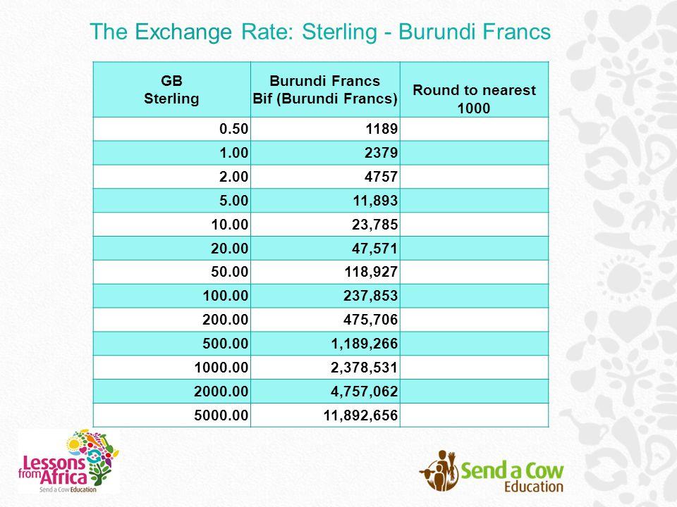 GB Sterling Burundi Francs Bif (Burundi Francs) Round to nearest 1000 0.501189 1.002379 2.004757 5.0011,893 10.0023,785 20.0047,571 50.00118,927 100.00237,853 200.00475,706 500.001,189,266 1000.002,378,531 2000.004,757,062 5000.0011,892,656 The Exchange Rate: Sterling - Burundi Francs