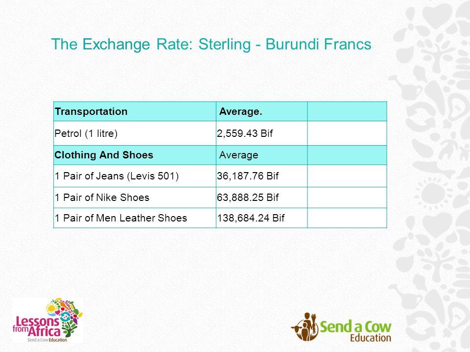 Transportation Average.