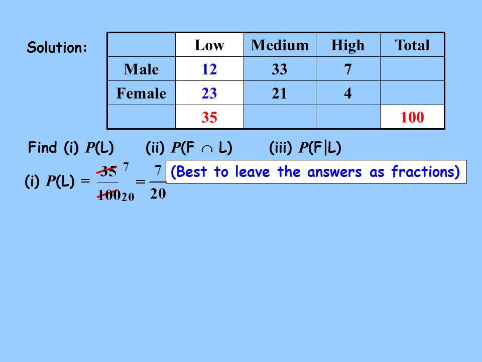 23 12 100 (i) P (L) = Solution: Find (i) P (L) (ii) P (F  L)(iii) P (F L) 35 421Female 733Male TotalHighMediumLow (Best to leave the answers as fractions) 23 12 Low