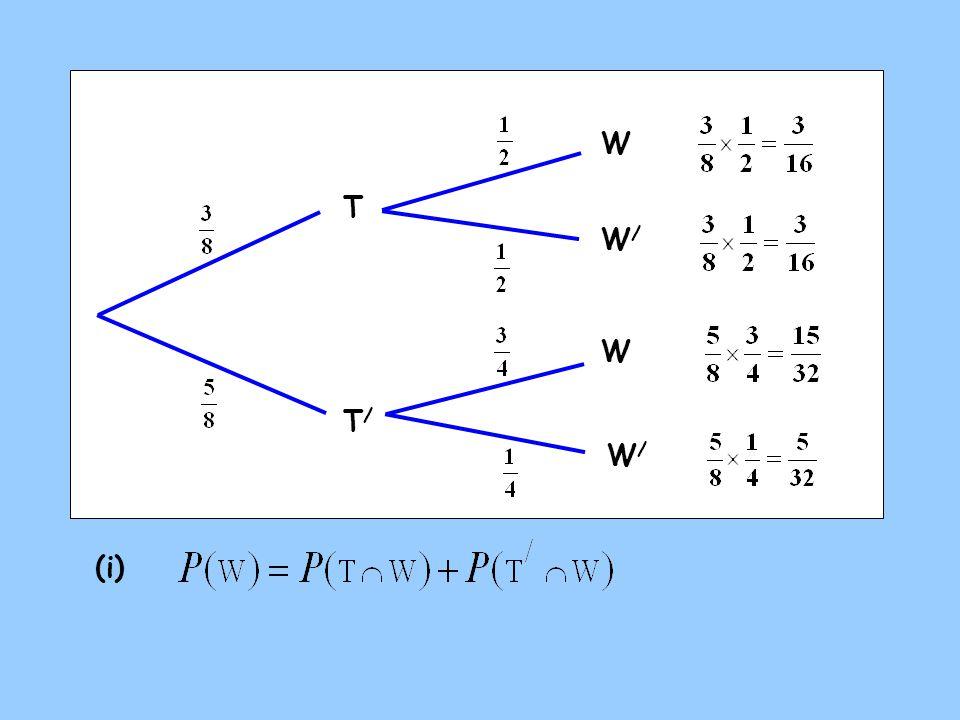 (i) W T T/T/ W W/W/ W/W/