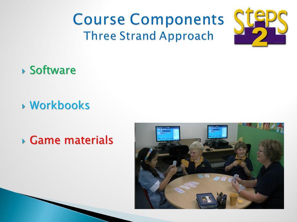  Software  Workbooks  Game materials