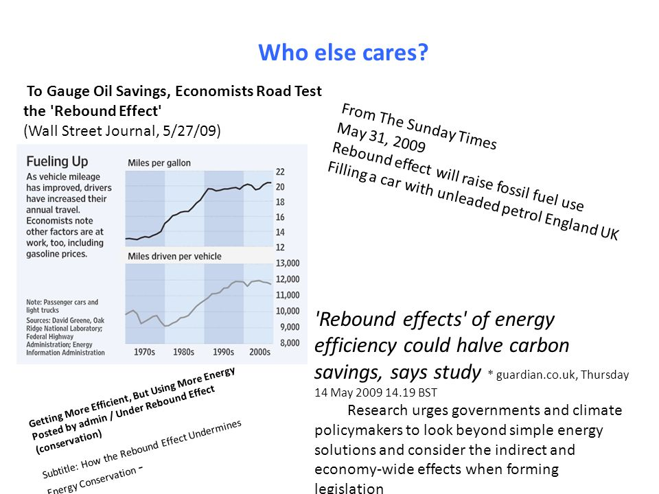 To Gauge Oil Savings, Economists Road Test the Rebound Effect (Wall Street Journal, 5/27/09) Rebound effects of energy efficiency could halve carbon savings, says study * guardian.co.uk, Thursday 14 May 2009 14.19 BST Research urges governments and climate policymakers to look beyond simple energy solutions and consider the indirect and economy-wide effects when forming legislation From The Sunday Times May 31, 2009 Rebound effect will raise fossil fuel use Filling a car with unleaded petrol England UK Getting More Efficient, But Using More Energy Posted by admin / Under Rebound Effect (conservation) Subtitle: How the Rebound Effect Undermines Energy Conservation - Who else cares?