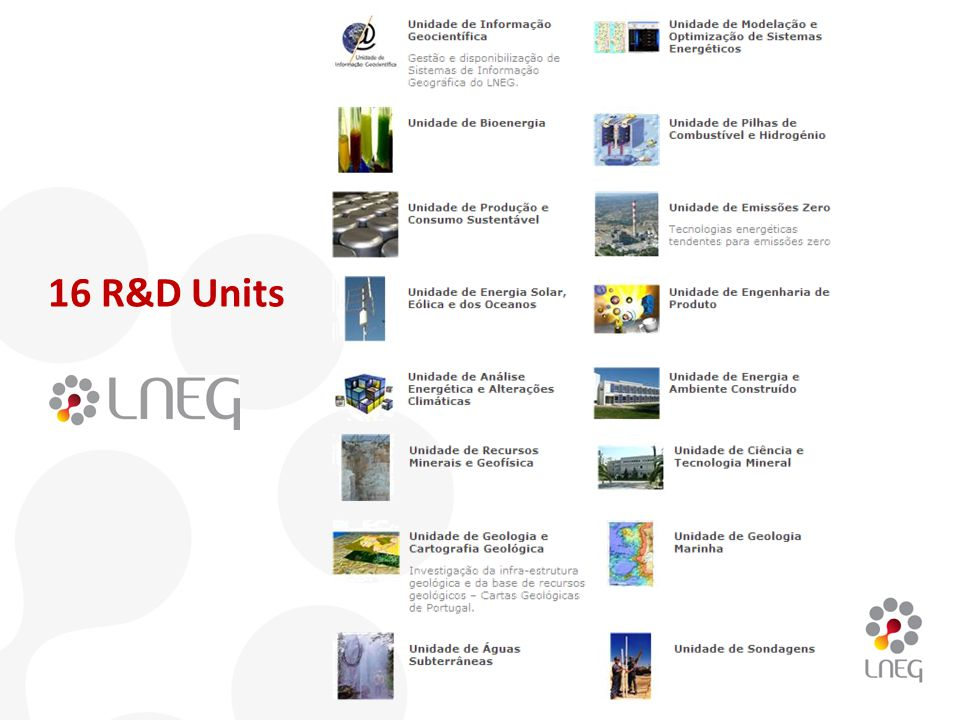 16 R&D Units