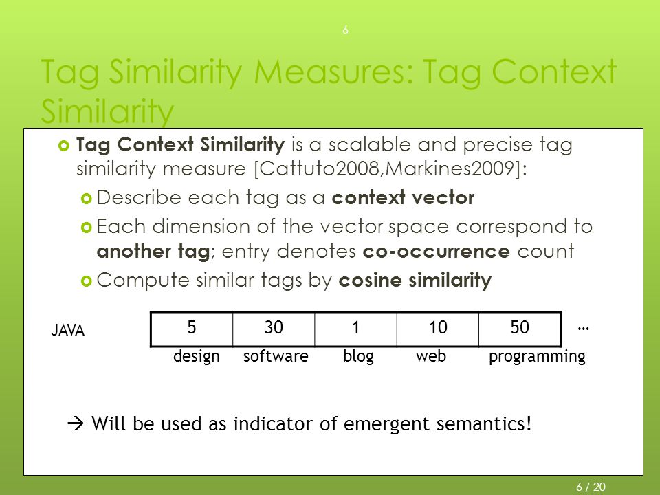 Tag Similarity Measures: Tag Context Similarity  Tag Context Similarity is a scalable and precise tag similarity measure [Cattuto2008,Markines2009]:  Describe each tag as a context vector  Each dimension of the vector space correspond to another tag ; entry denotes co-occurrence count  Compute similar tags by cosine similarity 53011050 designsoftwareblogwebprogramming … JAVA  Will be used as indicator of emergent semantics.