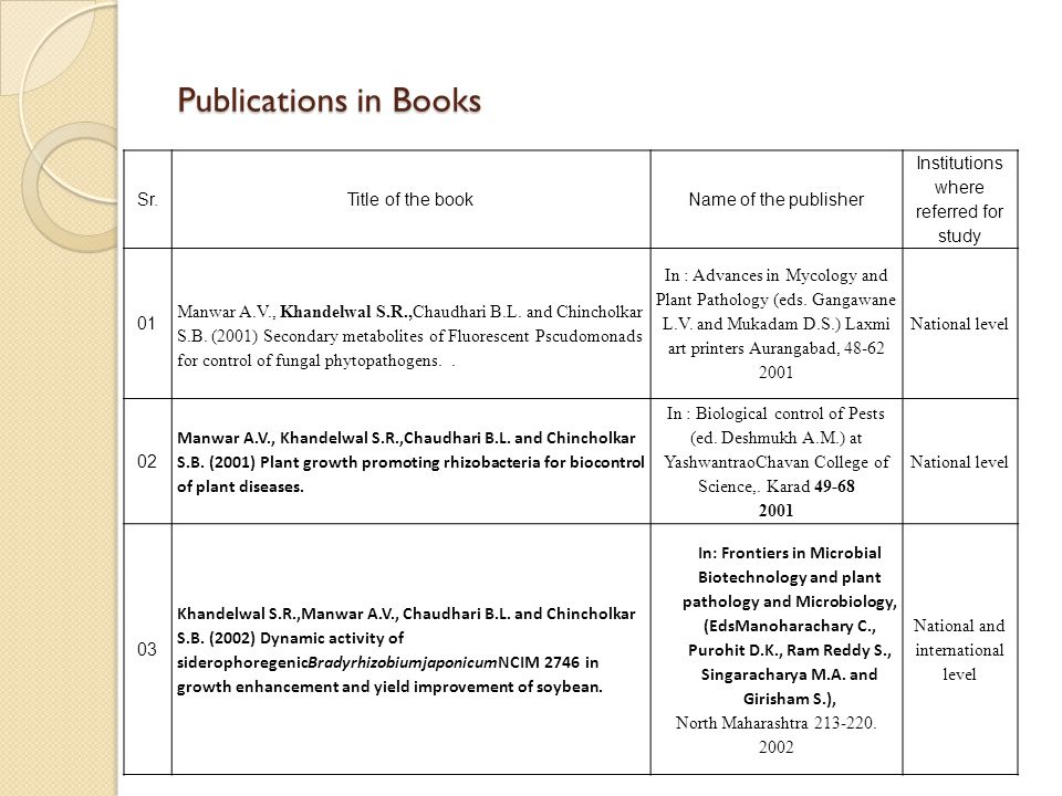 Publications in Books Sr.Title of the bookName of the publisher Institutions where referred for study 01 Manwar A.V., Khandelwal S.R.,Chaudhari B.L. a