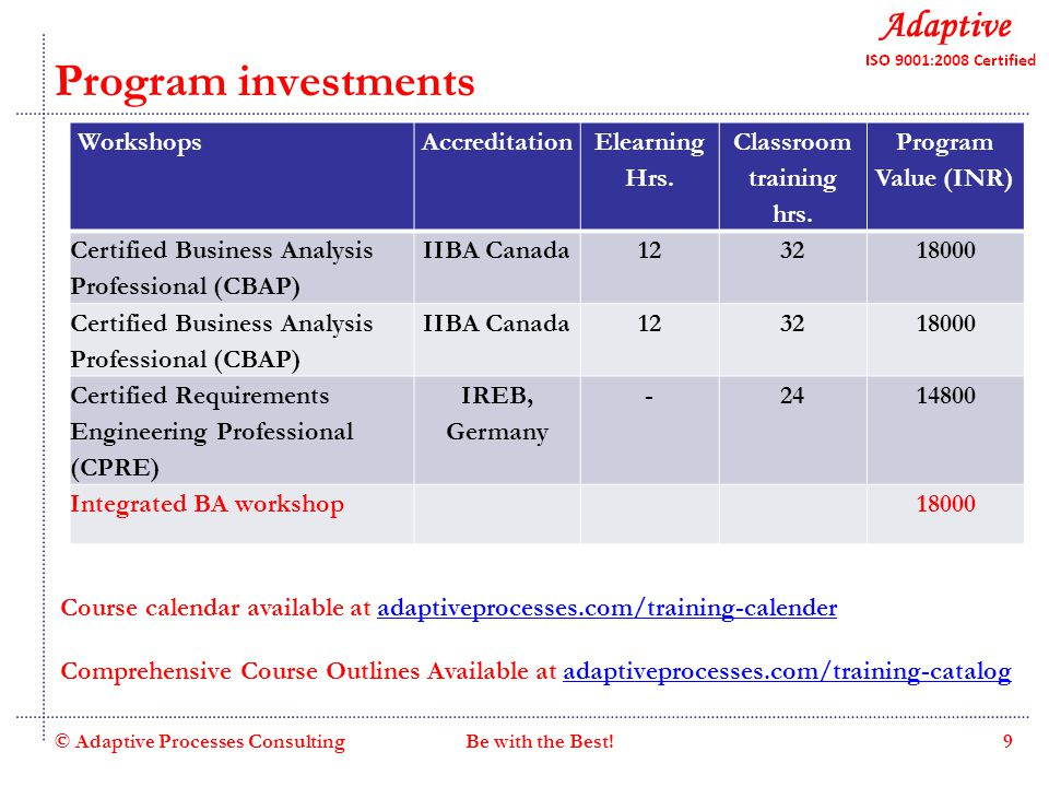 Quality Consulting Program investments © Adaptive Processes ConsultingBe with the Best!9 WorkshopsAccreditation Elearning Hrs.