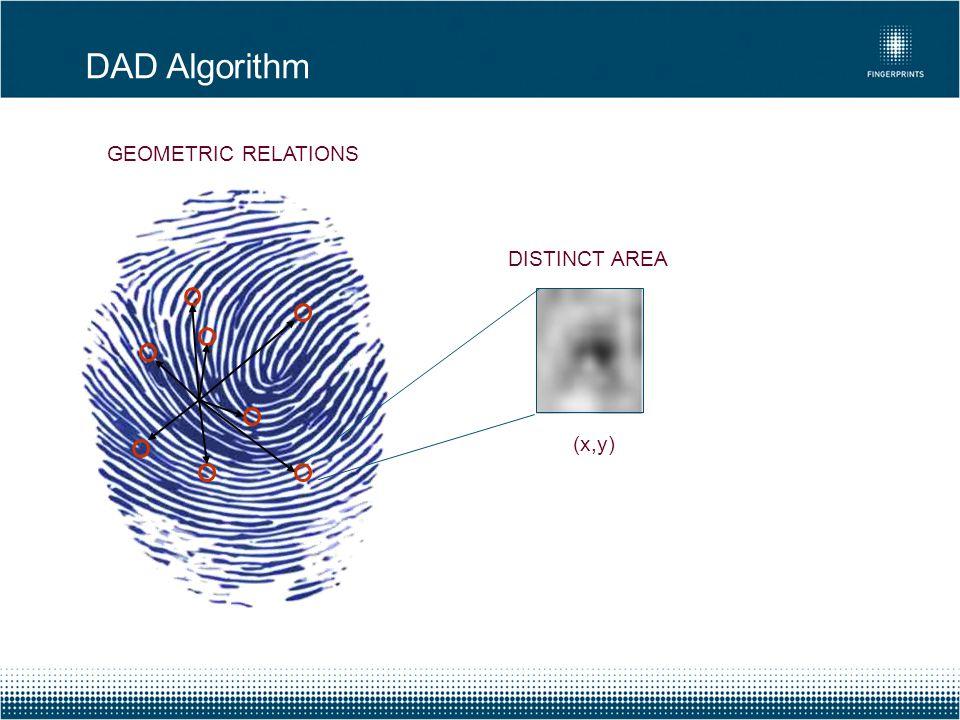 GEOMETRIC RELATIONS DISTINCT AREA (x,y) DAD Algorithm