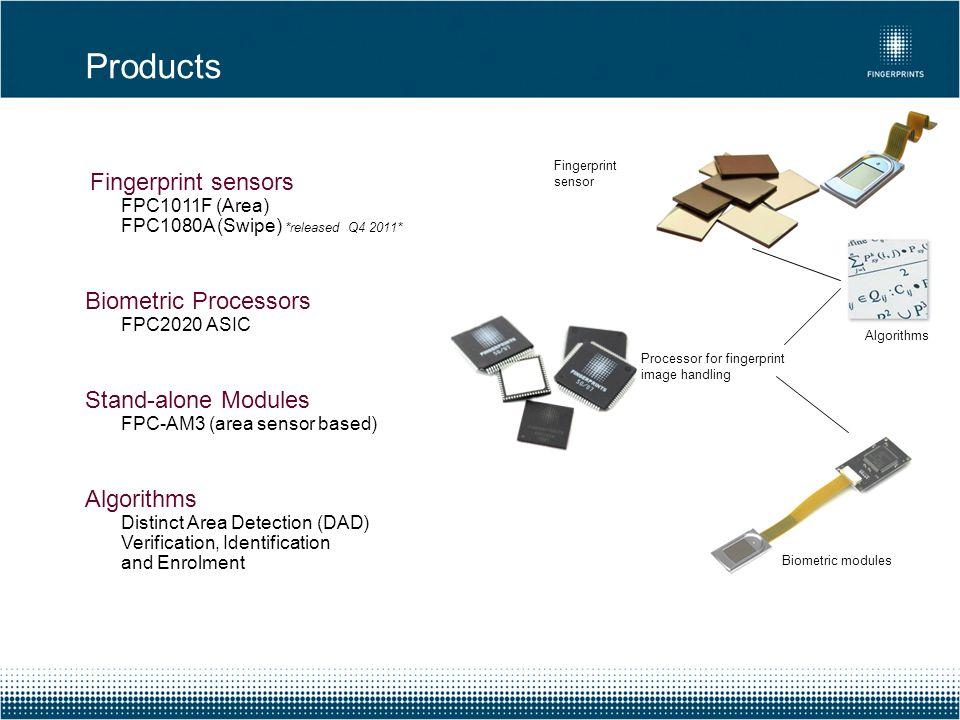 Fingerprint sensors FPC1011F (Area) FPC1080A (Swipe) *released Q4 2011* Biometric Processors FPC2020 ASIC Stand-alone Modules FPC-AM3 (area sensor bas