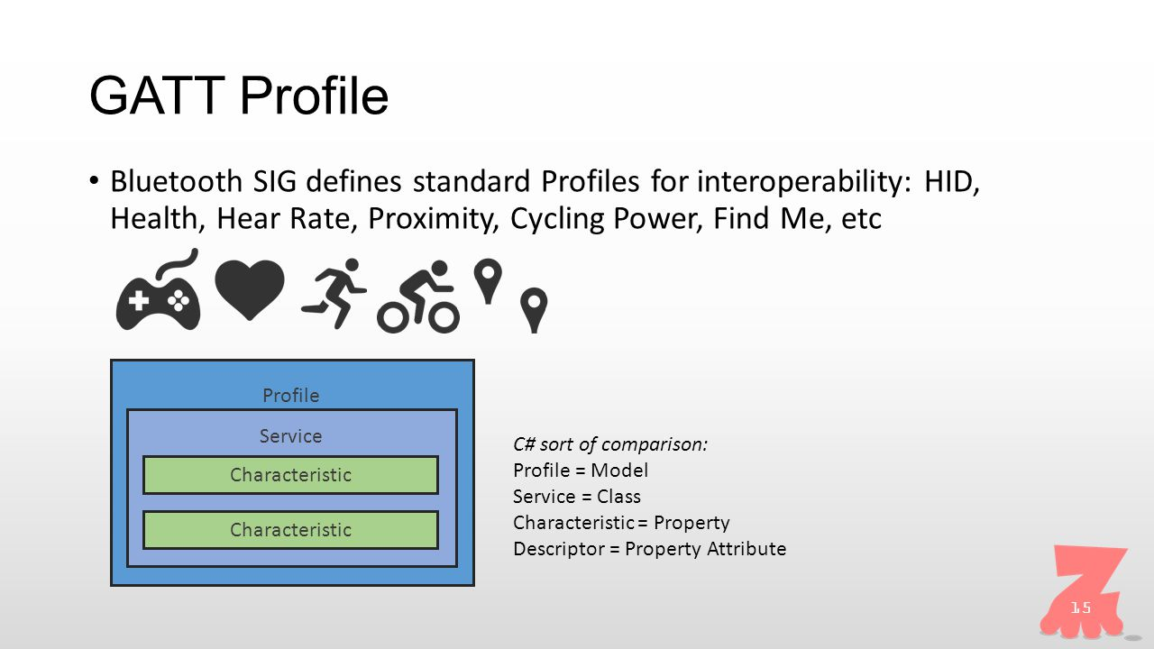 GATT Profile Bluetooth SIG defines standard Profiles for interoperability: HID, Health, Hear Rate, Proximity, Cycling Power, Find Me, etc Profile Service Characteristic C# sort of comparison: Profile = Model Service = Class Characteristic = Property Descriptor = Property Attribute 15