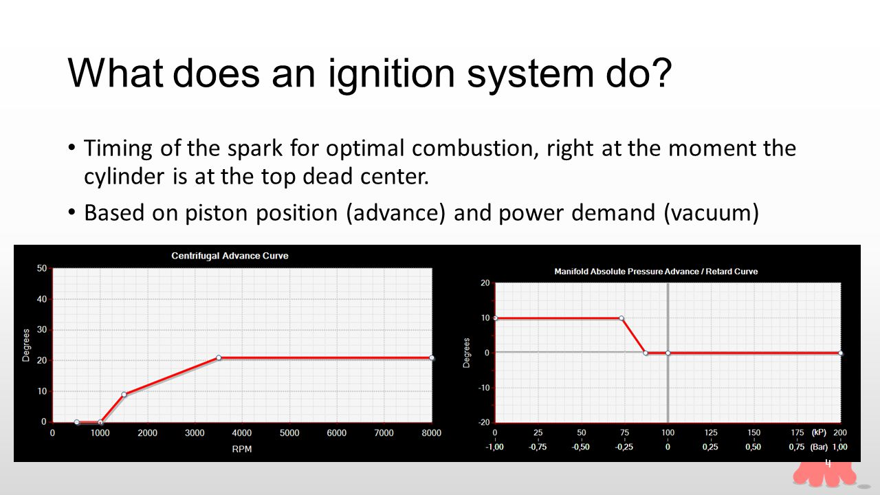 Why electronic ignition in your classic car.Why electronic.
