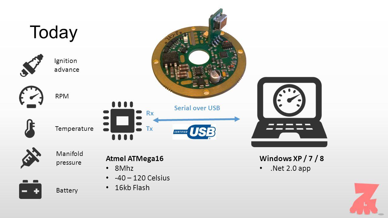 Atmel ATMega 8Mhz -40 – 120 Celsius 16kb Flash IPhone 5S Dual core 1.3 GHz ARM v8 16/32/64 Gb 1 GB RAM DDR3 .