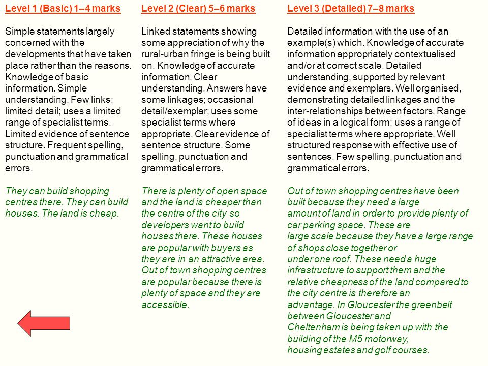 Level 2 (Clear) 5–6 marks Linked statements showing some appreciation of why the rural-urban fringe is being built on. Knowledge of accurate informati