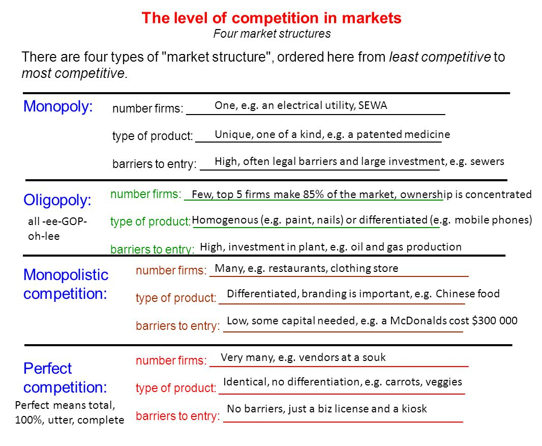 Monopoly: Oligopoly: Monopolistic competition: Perfect competition: number firms: ________________________________________ type of product: __________