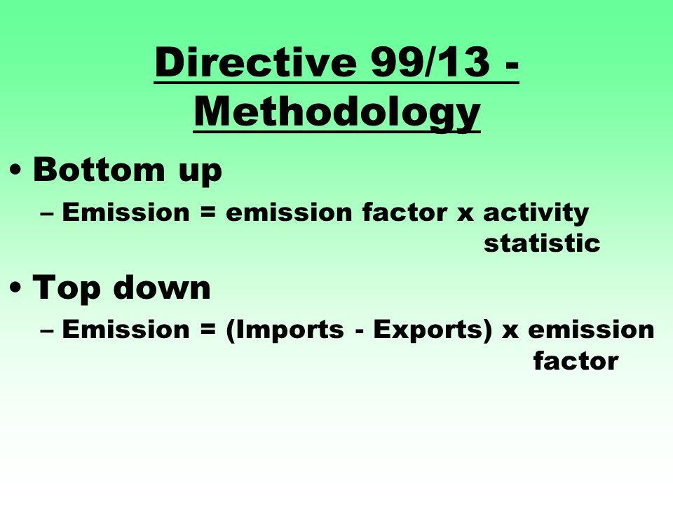 Directive 99/13 - Methodology Bottom up –Emission = emission factor x activity statistic Top down –Emission = (Imports - Exports) x emission factor