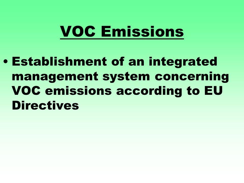 VOC Emissions Establishment of an integrated management system concerning VOC emissions according to EU Directives